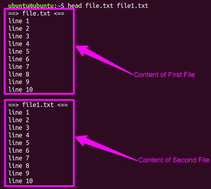 List content of Multiple Files