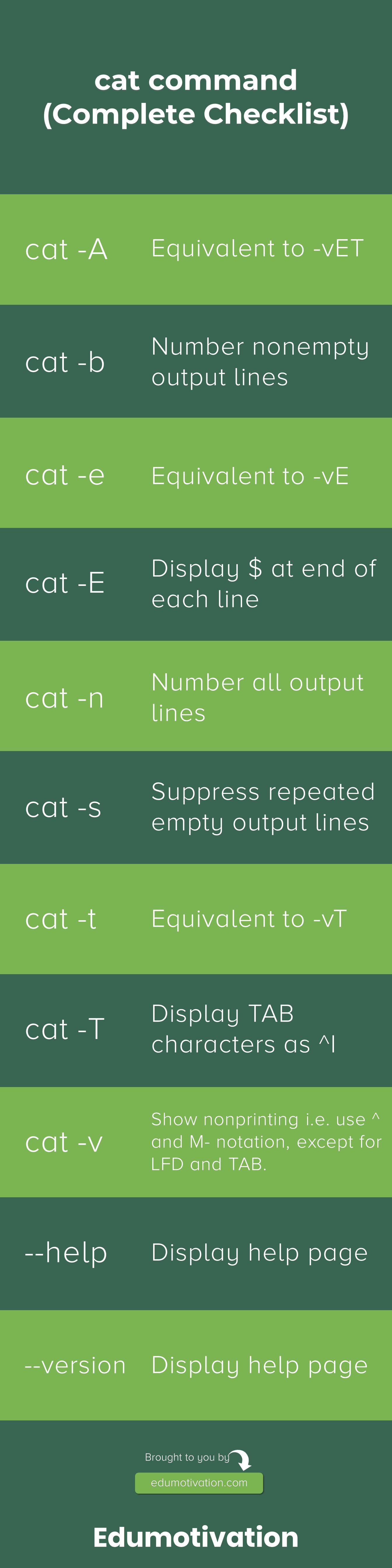 Cat Command Complete Checklist
