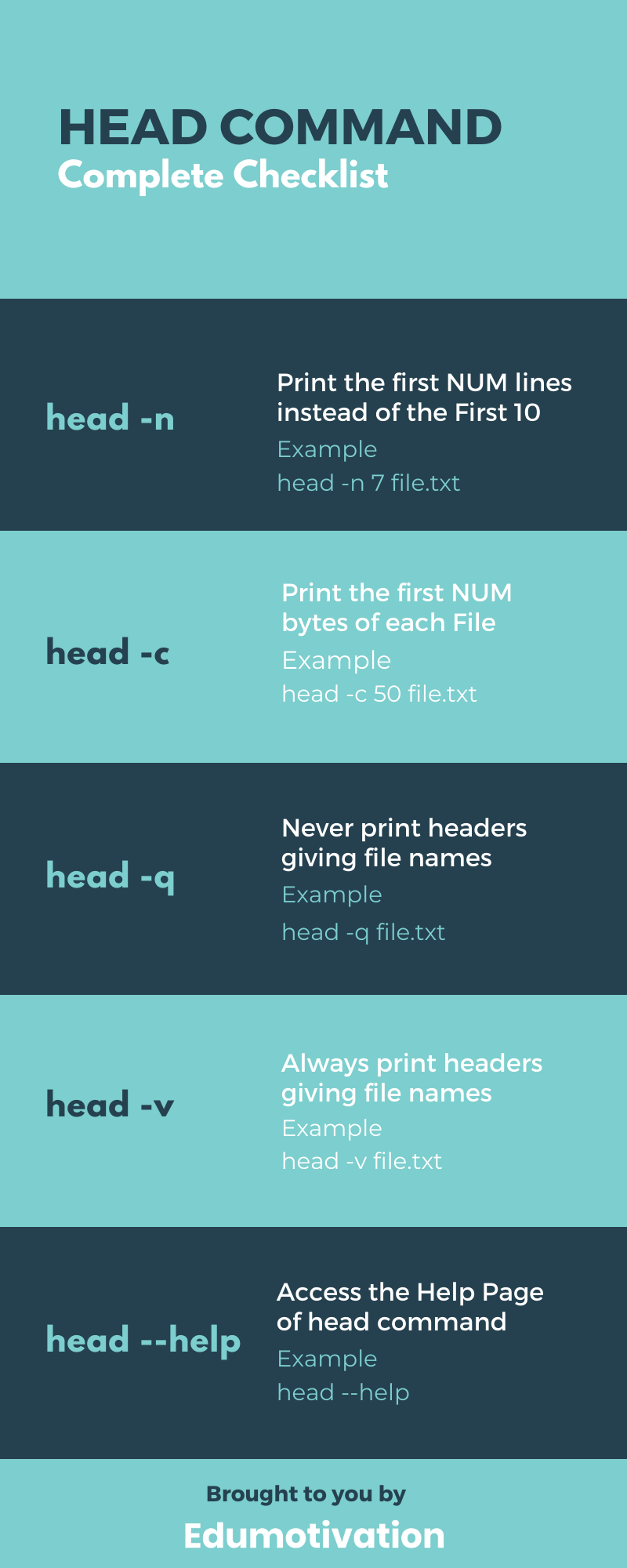 Head command Infographic
