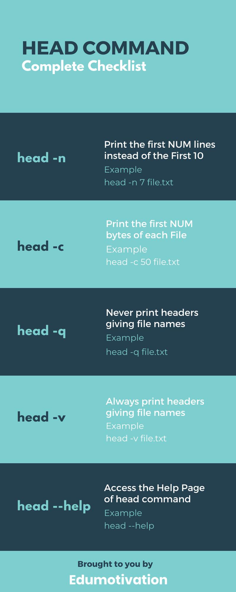 Head command Infographic