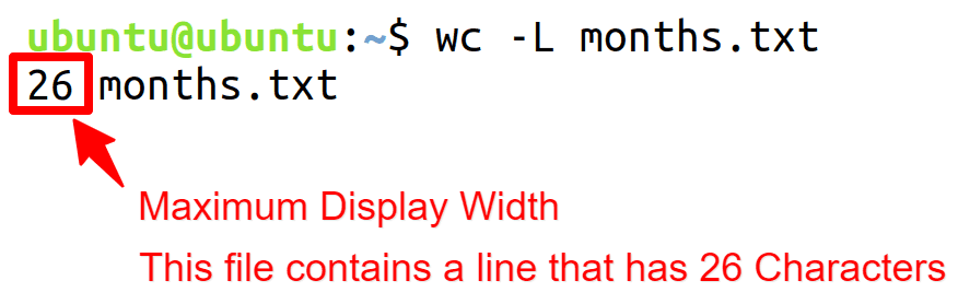 Maximum Display Width