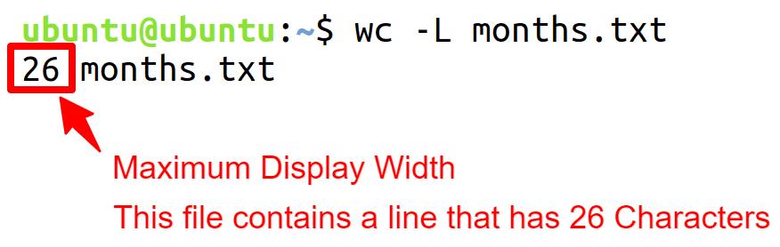Maximum Display Width