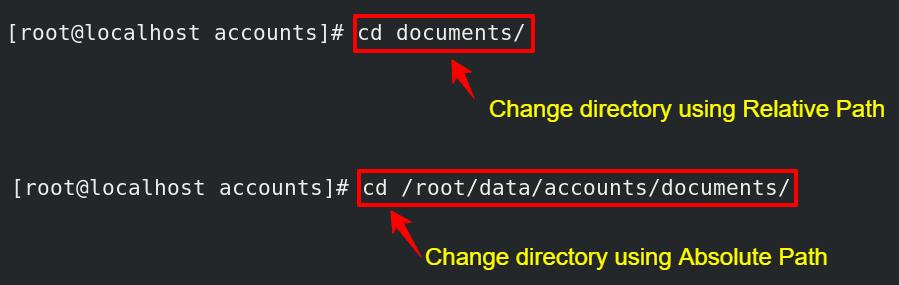 Change Directory