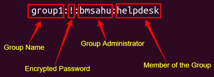 /etc/gshadow file